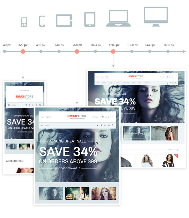 Best E-commerce WordPress Themes 2016