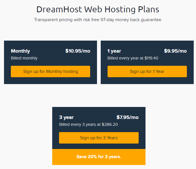 Get Your Dream Affordable: DreamHost Shared Hosting